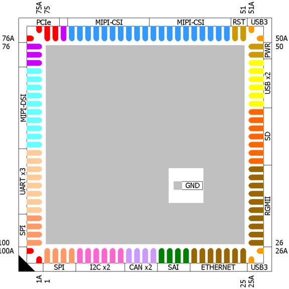 https://www.karo-electronics.com/fileadmin/_processed_/a/0/csm_qsx-pinout_20156290d4.png